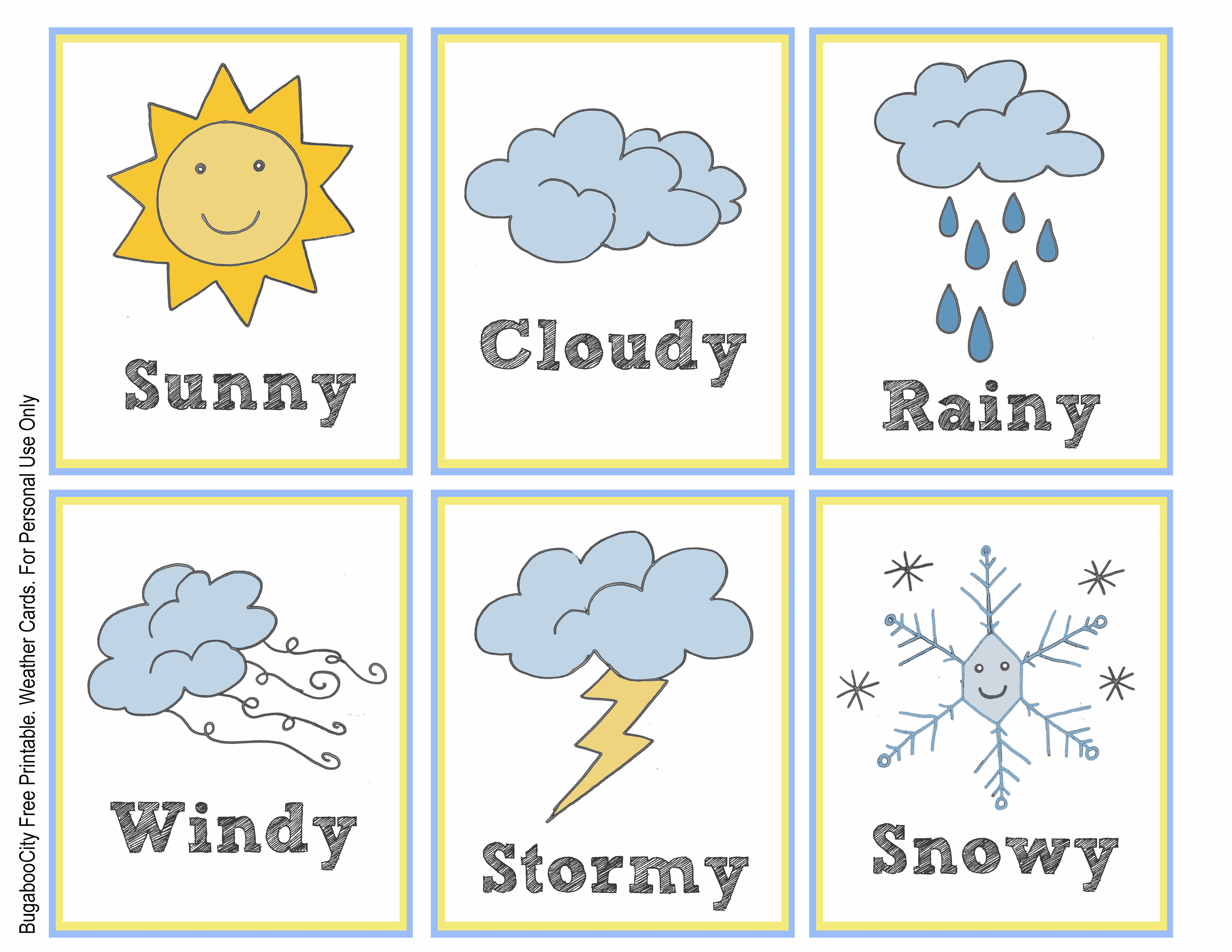 Exhilarating image in weather charts printable